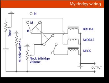 my dodgy wiring strat wiring schematic squier strat wiring schematic \u2022 free wiring custom stratocaster wiring diagram at honlapkeszites.co